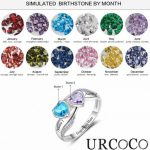 Group logo of Birthstone Rings - the Story